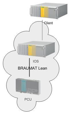 Braumat-lean-v7.1