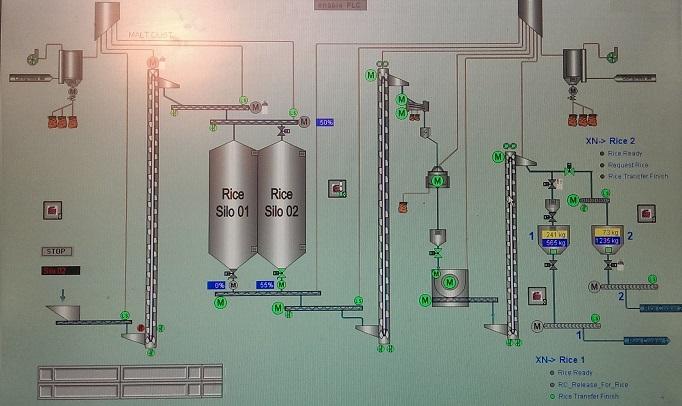 Cải tạo hệ thống điều khiển khu vực xay nghiền nguyên liệu - Nhà máy bia Sài Gòn – Daklak