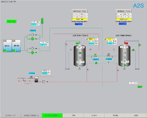 Những tính năng mới trong chương trình Scada cho hệ thống xử lý nước